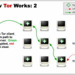 how-tor-browser-works