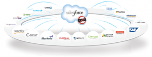 salesforce-credentials-targeted-by-Dyre-malware