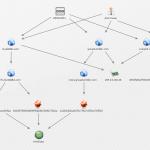 OnionDuke Malware Used in APT Attacks Through the Tor Network