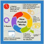 Fessleak-Ransomware-Removal