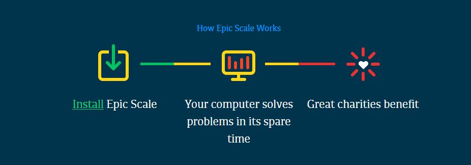 Epic_Scale_Scheme