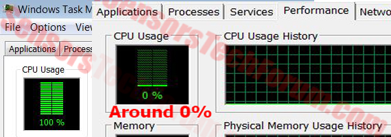 mustang-browser-cpu