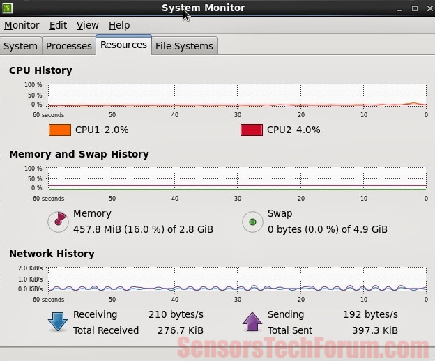 GNOME-systemet-skærm