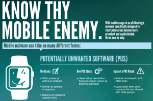 mobile malware-infographic-blue-coat