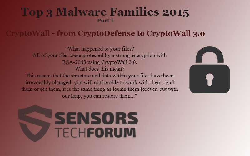 Top3-Ransomware-familles-2015-CryptoWall