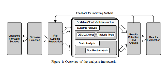 framework-analysis-embedded-images
