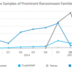 mcafee-report-ransomware-predictions-2020