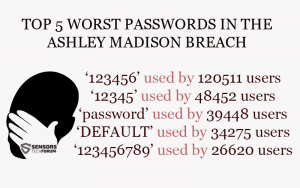 top-5-words-passwords-ashley-madison