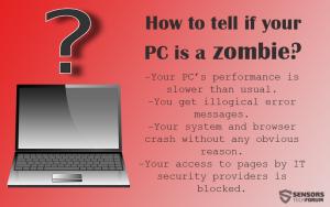 zombie-botnet-PC-sensorstechforum