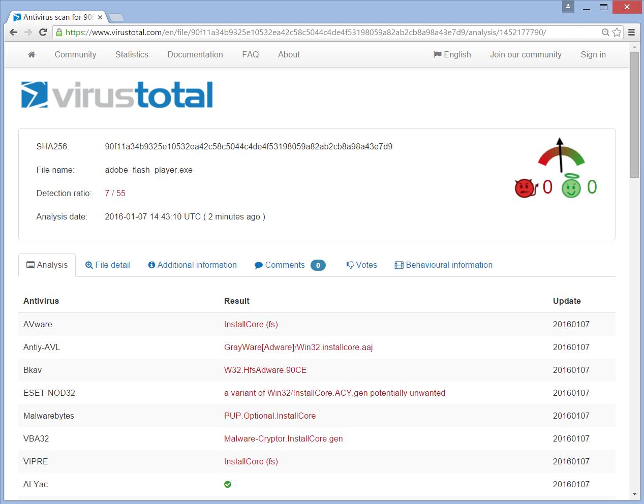 SensorsTechForum-travel-giga-adware-virustotal