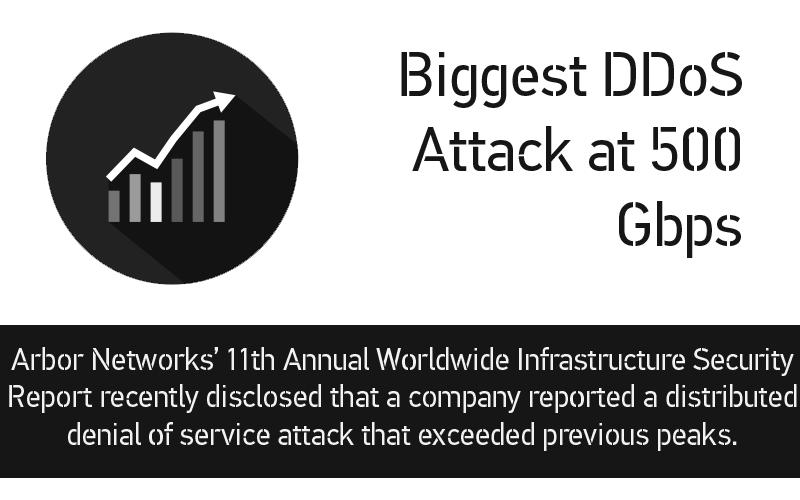 største-DDoS-nogensinde-2015-STF
