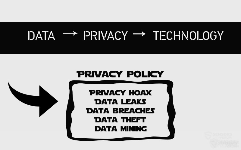 privacy-politik-data-indsamling-stforum