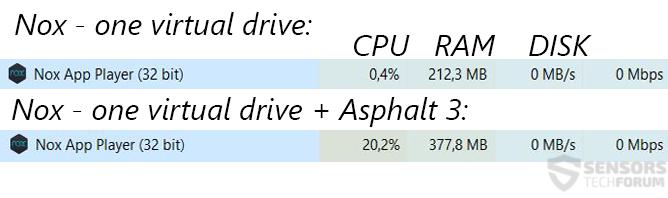 NOX-virtual-drives-sensorstechforum-performance