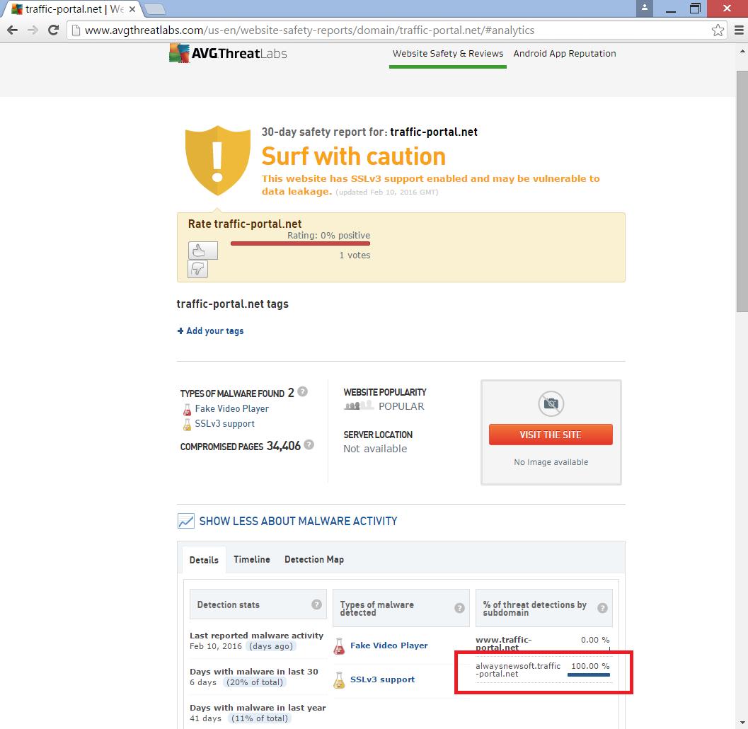 STF-always-new-soft-alwaysnewsoft-traffic-portal-net-avg-report