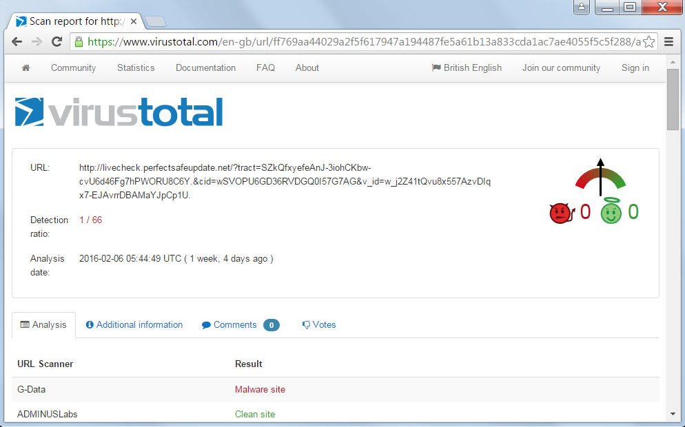 STF-livecheck-perfectsafeupdate-net-live-check-perfect-safe-update-net-virus-total