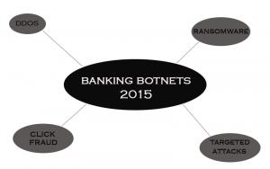 banking-botnets-2015-stforum