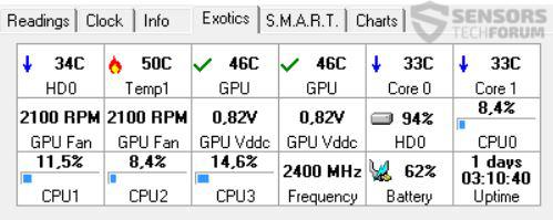 cores-speed-sensorstechforum