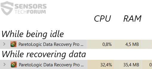 idle-vs-recovery-data-sensorstechforum-pareto