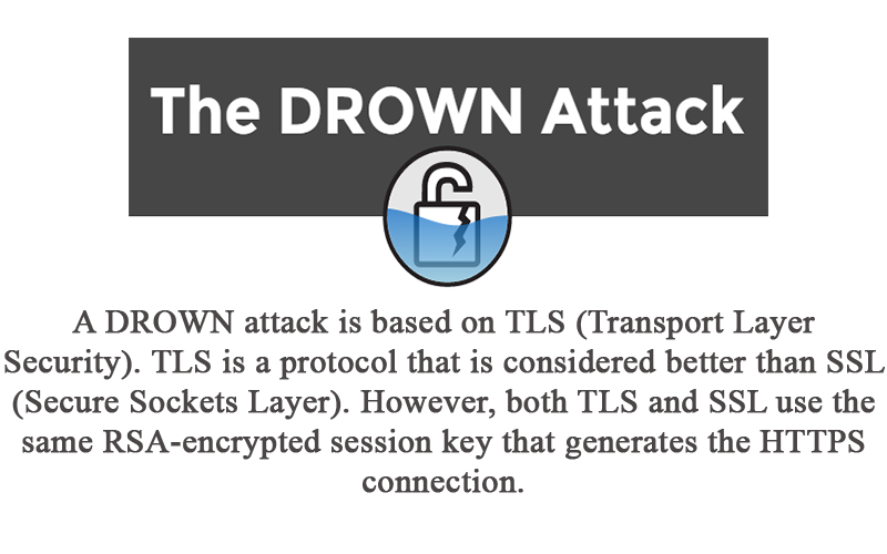 The DROWN Attack, or How to Intercept HTTPS Communications - How to, Technology and PC Security Forum | SensorsTechForum.com