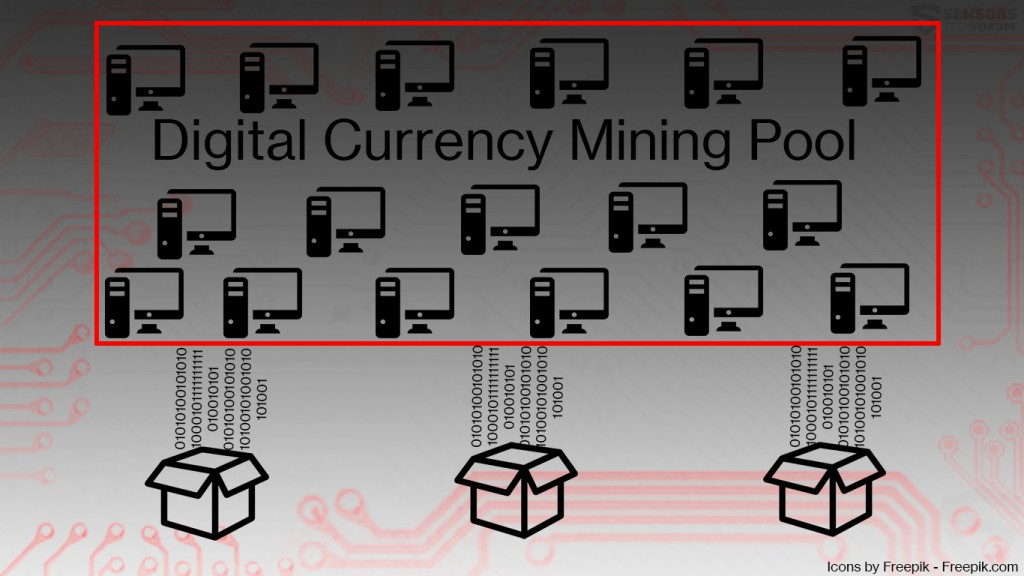 currency-mining-pool