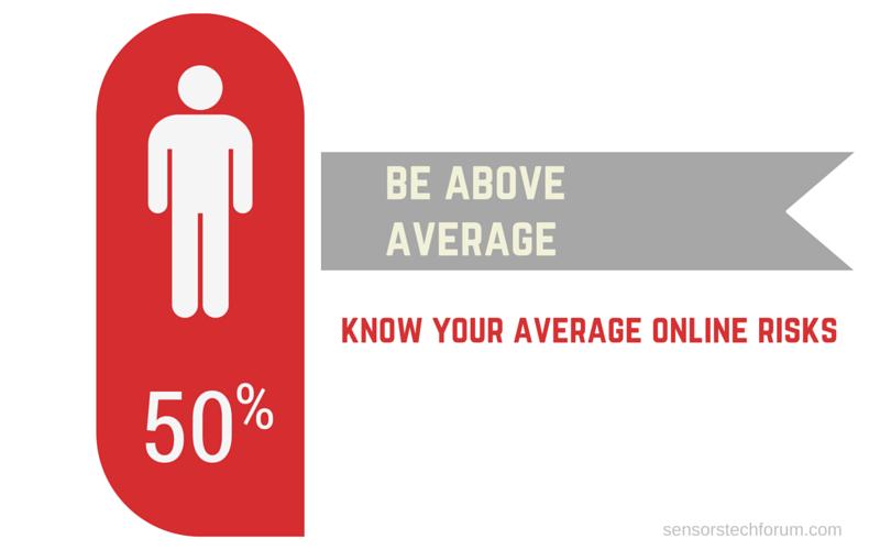 sein überdurchschnittliche-User-Online-Risiken-stforum