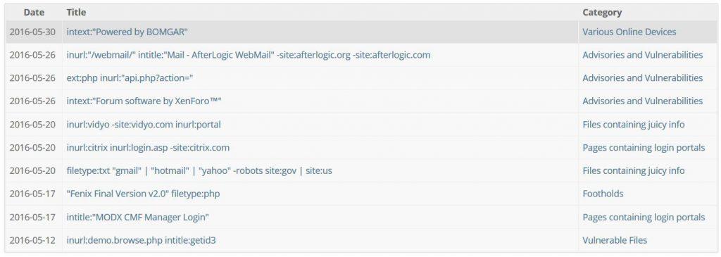 dorks-google-hacking-sensorstechforum