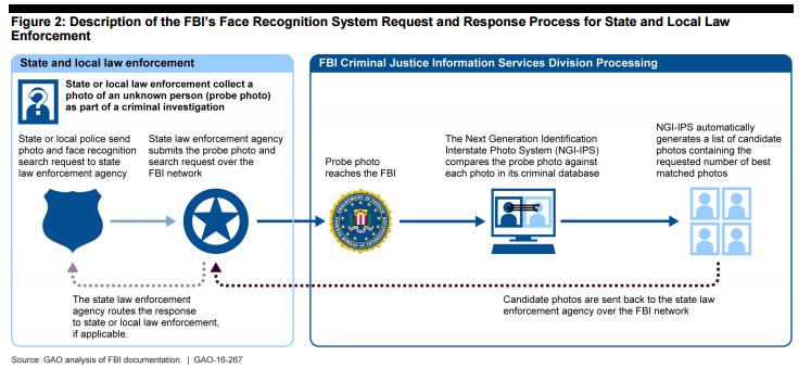 fbi-face-recognition-description-stforum