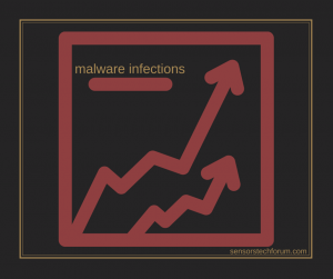 malware-infections-sensorstechforum
