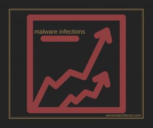 malware-infections-sensorstechforum