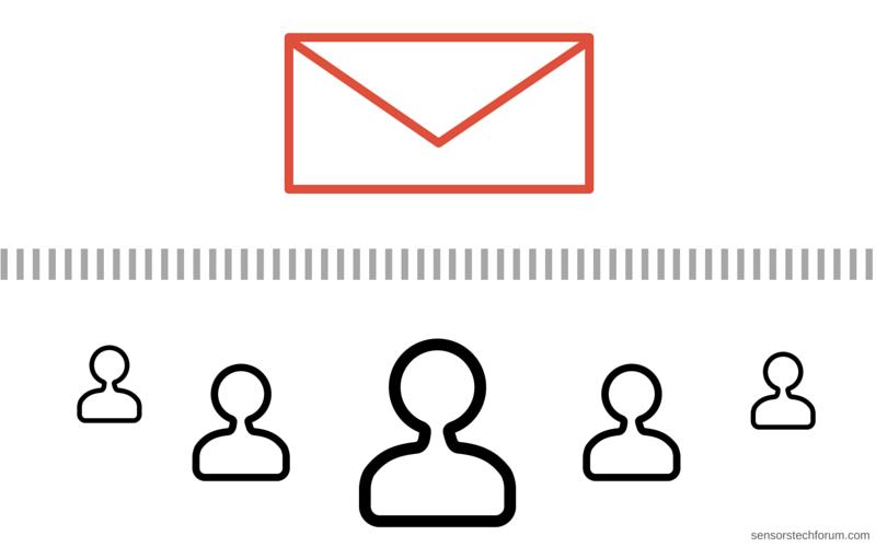 Spam-Kampagnen-sensorstechforum
