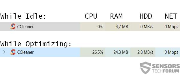 Idle-vs-processing-sensorstechforum-ccleaner