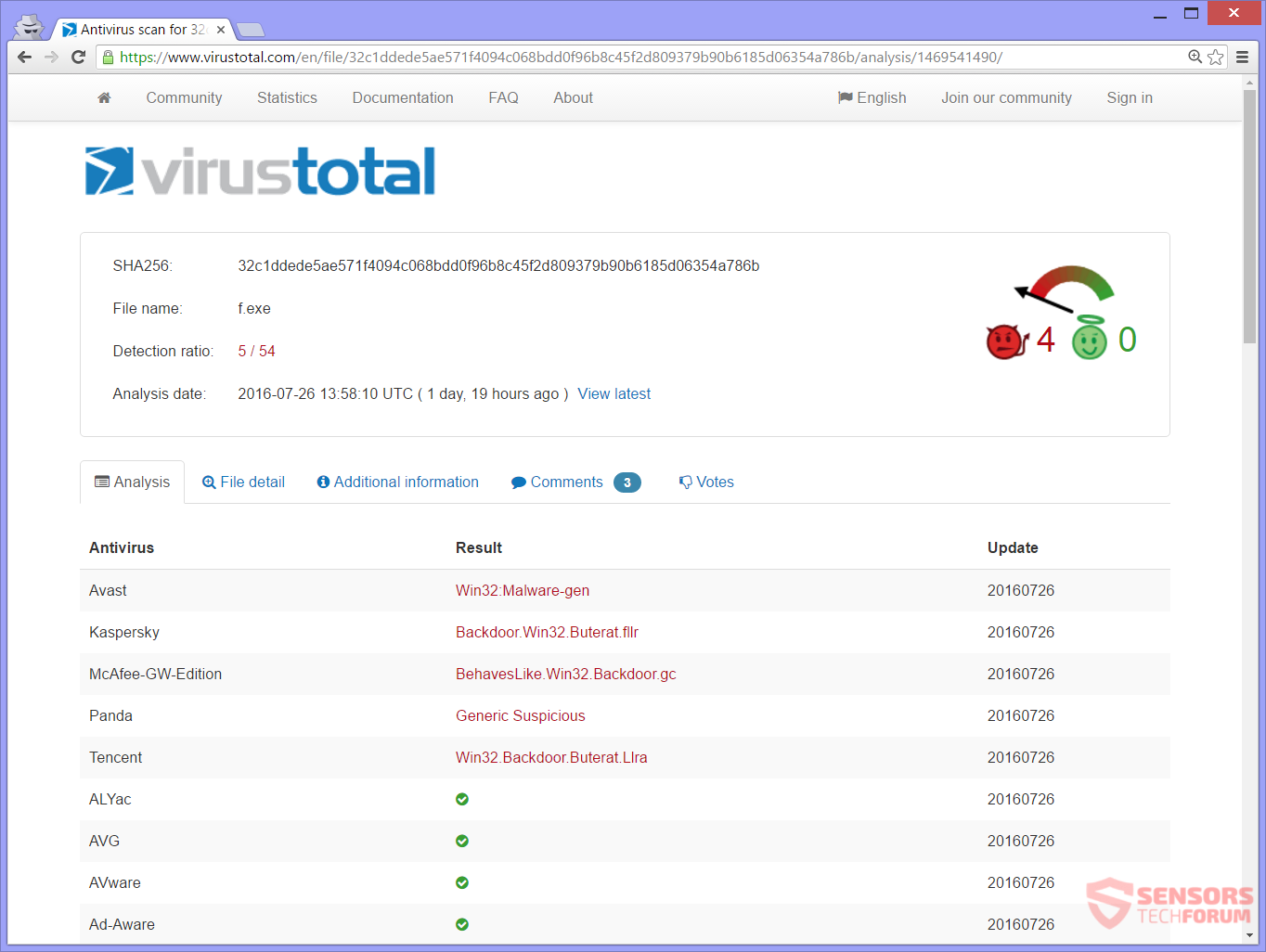 STF-R980-ransomware-project-f-exe-malware-virustotal-virus-total-detections