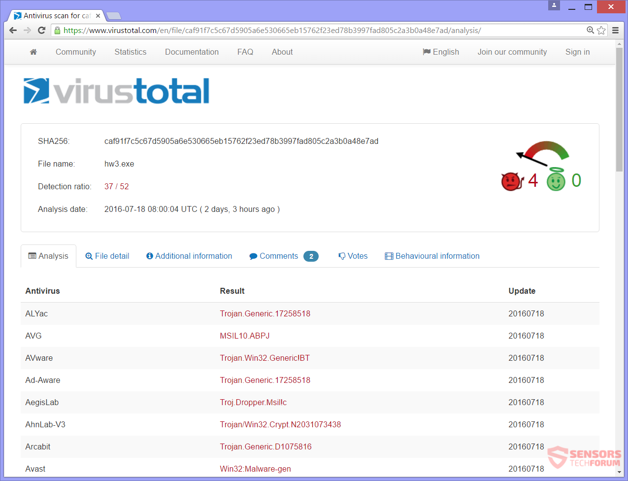 STF-cuteransomware-ransomware-cute-virustotal-virus-total-detection