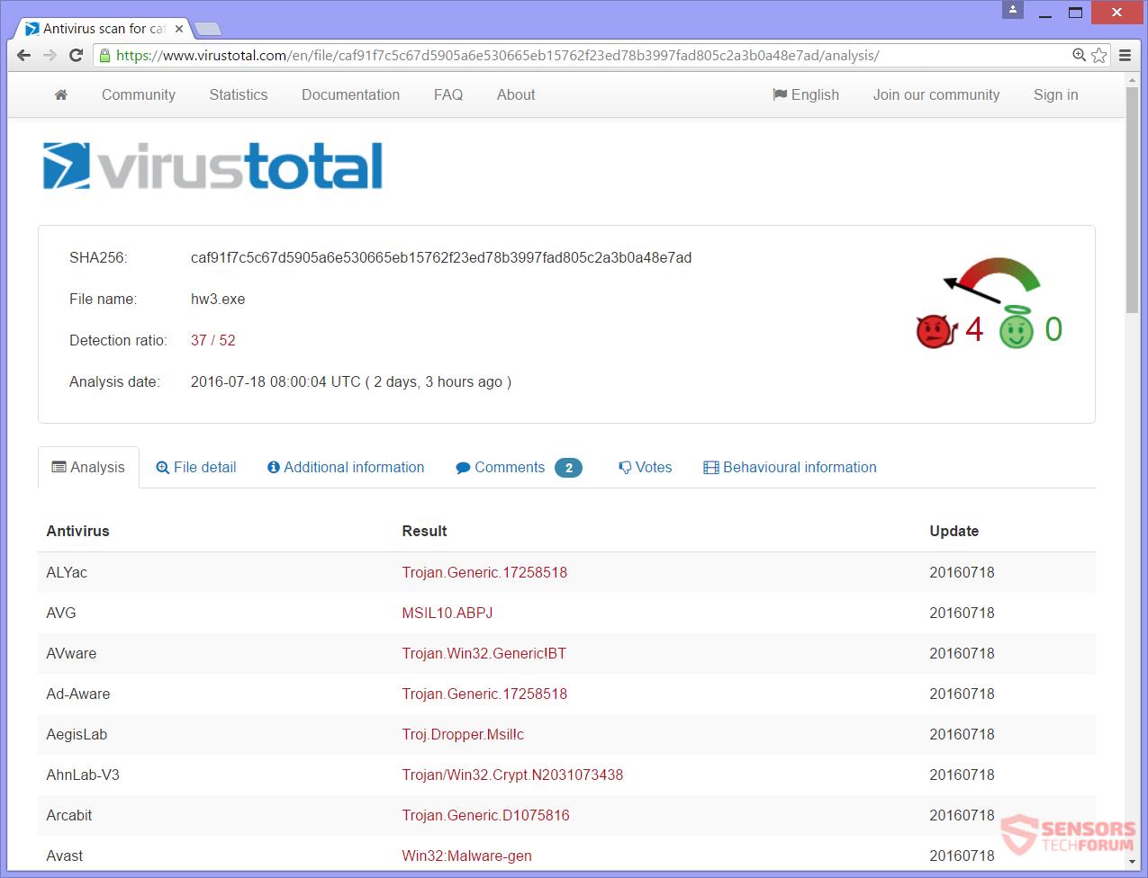 STF-cuteransomware-ransomware-cute-virustotal-virus-total-detection