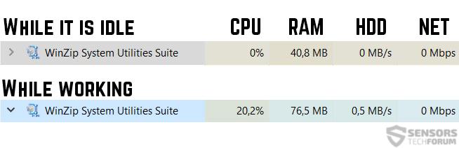 idle-vs-working-sensorstechforum-winzip-sstem-utilities