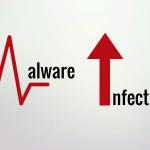 malware-infections-stforum