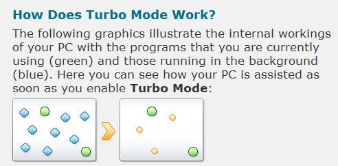 turbo-mode-avg-pc-tuneup-sensorstechforum