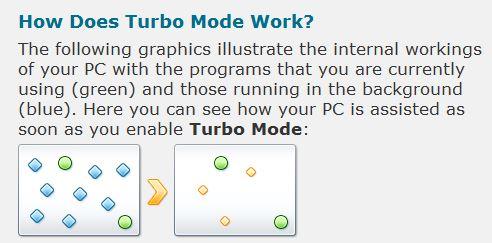 turbo-mode-avg-pc-tuneup-sensorstechforum