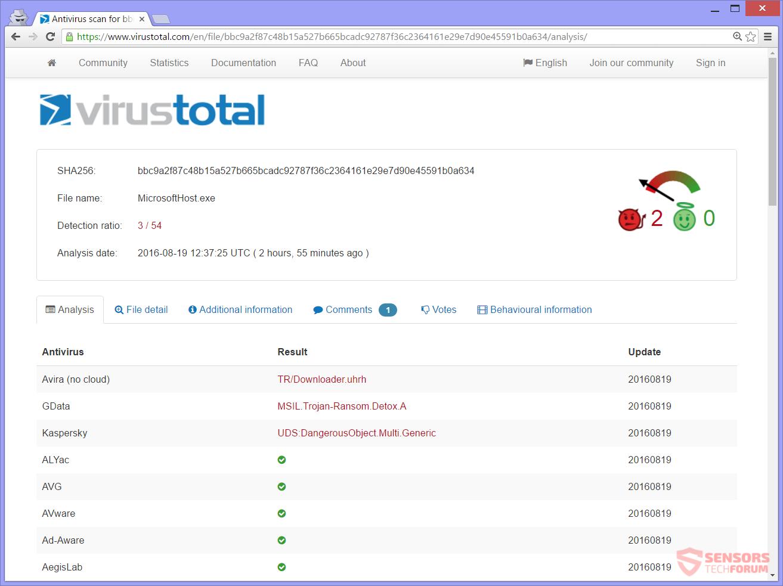 SensorsTechForum-detoxcrypt-ransomware-detox-crypt-virus-total-detections