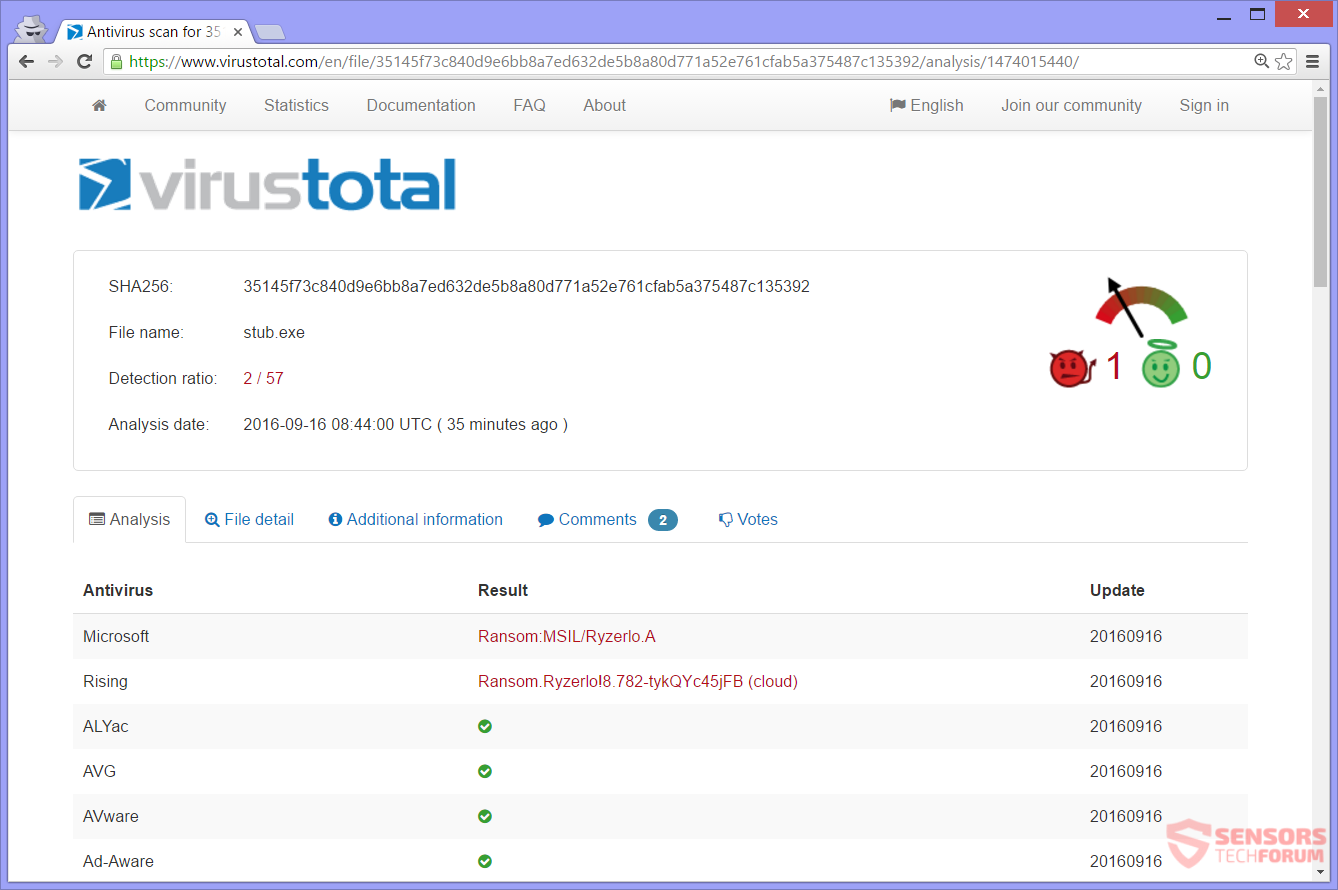 stf-fantom-ransomware-crypto-virus-total-detections