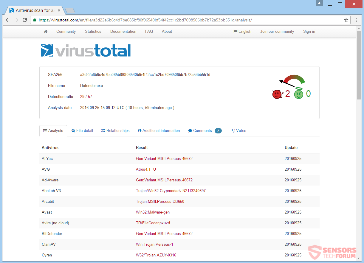 STF-motoxlocker-MotoX-locker-detoxcrypto-ransomware-variant-detox-krypto-virus-kroatisk-detektioner-VirusTotal-site-virus-total