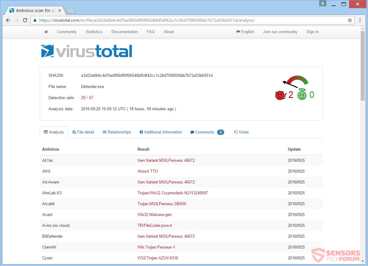 stf-motoxlocker-motoxlocker-detoxcrypto-Ransomware-Variante-detoxcrypto-Virus-kroatisch-Erkennungen-Virustotal-Ort-Virustotal