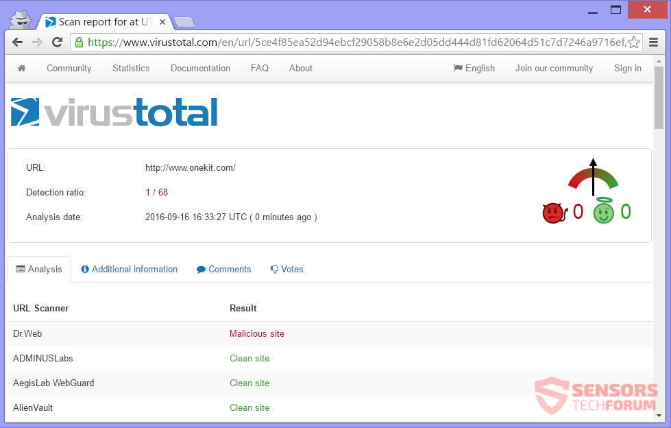 stf-onekit-com-one-kit-adware-ads-virus-total-detections
