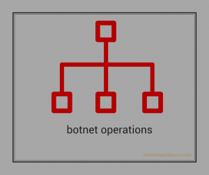 botnet-operations-stforum