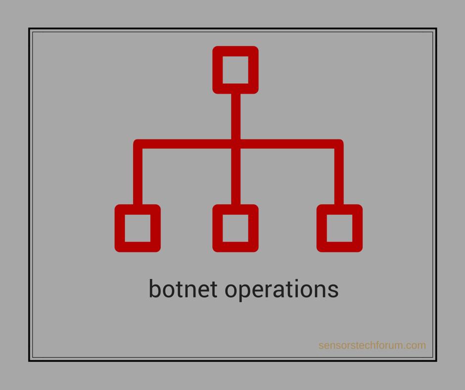 botnet-operaties-stforum