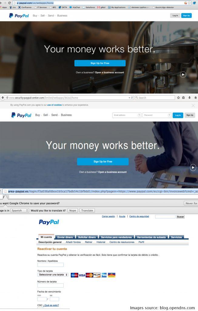 paypal-phishing-pages-sensorstechforum