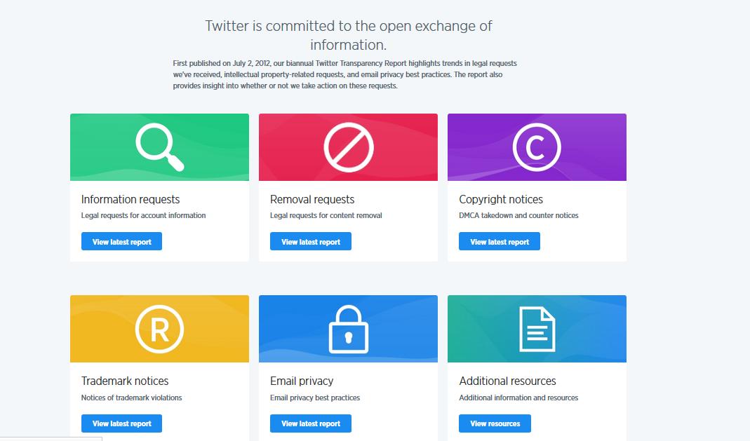 twitter-halbjährlich-Transparenz-Bericht-2016
