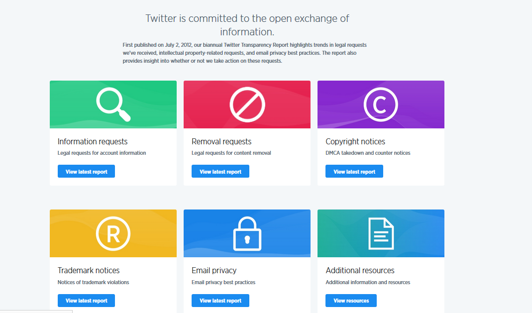 twitter-bianual-transparencia-informe-2016