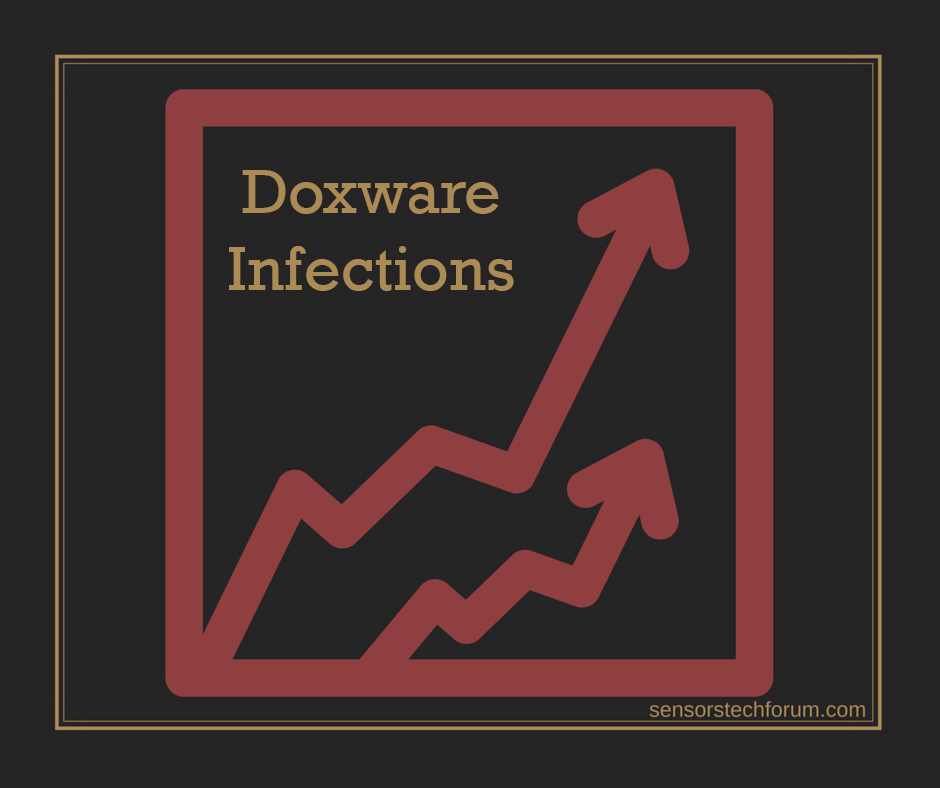 doxware-ransowmare-infections-sensorstechforum