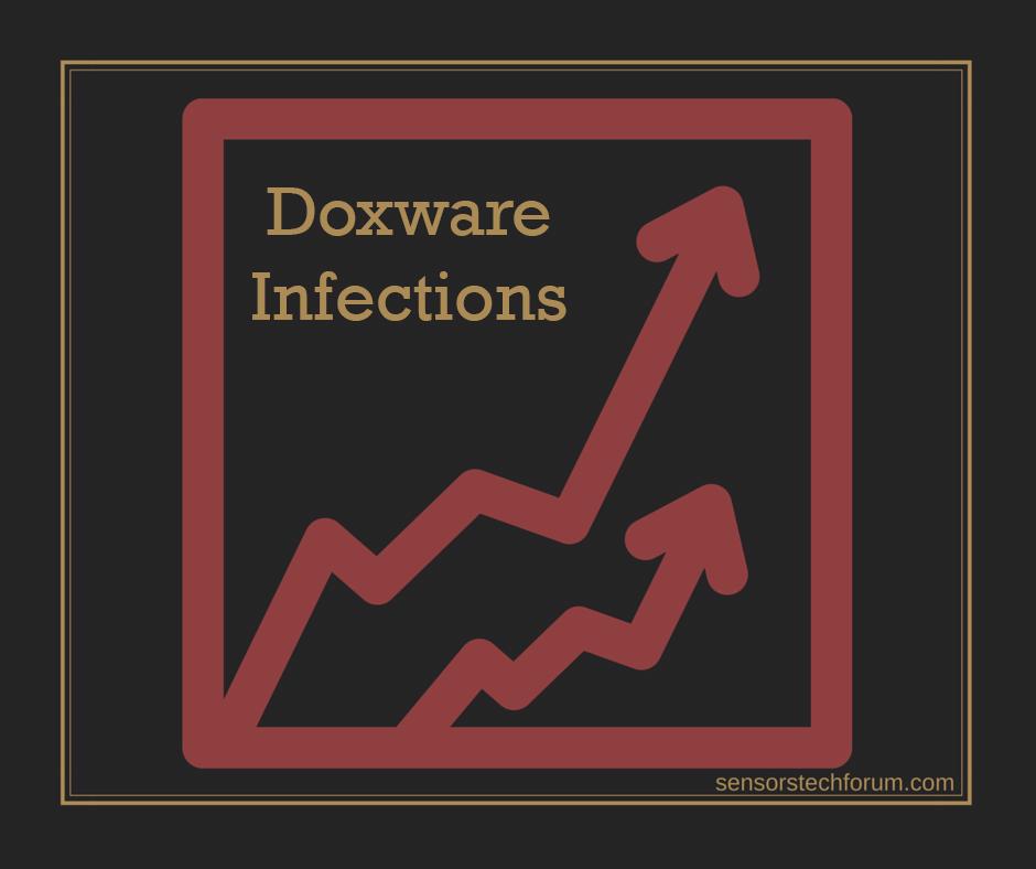 doxware-ransowmare-Infektionen-sensorstechforum